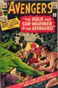 The Avengers Comic Book Price Guide