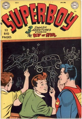 Superboy Comic Books Price Guide