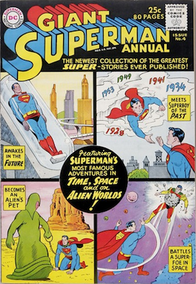 Superman Annual #4: Two page Origins and Powers of the Legion of Super-Heroes