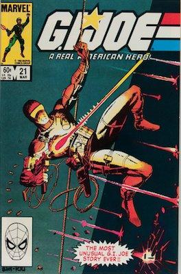Most Expensive 1980s Comic Books (Copper Age)